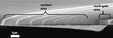 Cross-section of an InAs nanowire field-effect transistor.